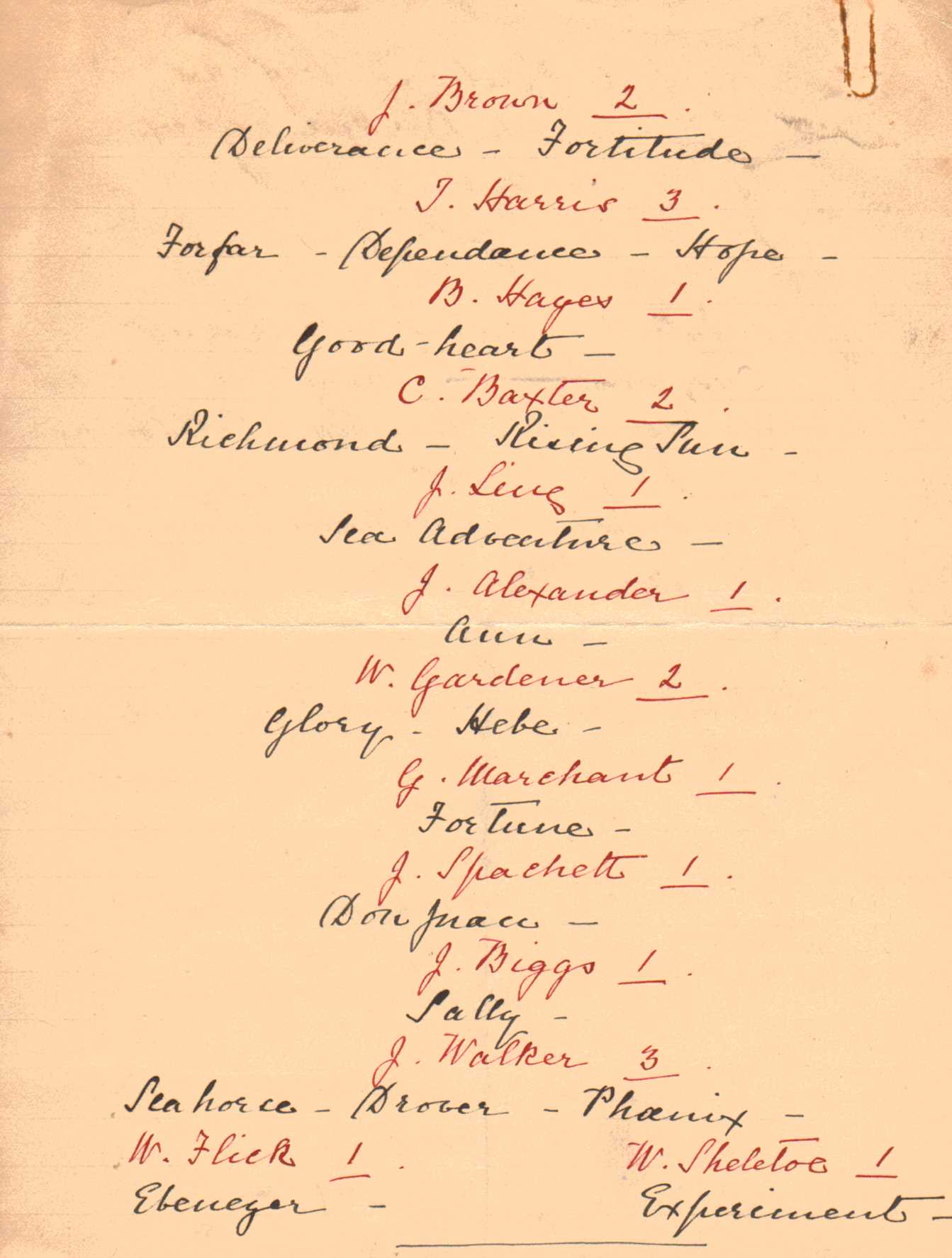 photocopy of list of Barking smacks 1805 p2